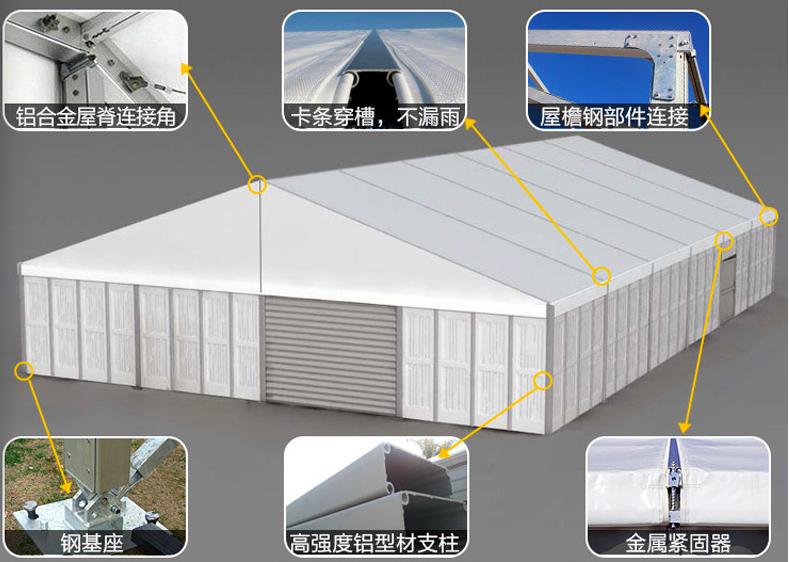 遮阳棚租赁,临时大型雨棚,大型户外雨棚,遮阳雨棚租赁示例图2