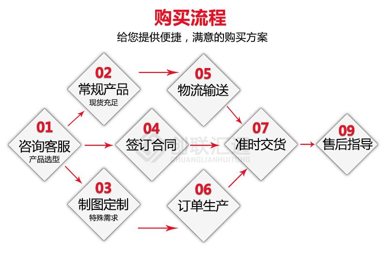 厂家直销 SCB10-500kva变压器 三相干式 scb10变压器 质量售后有保障-创联汇通示例图20