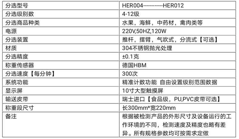 鸿尔瑞 生蚝分选机 海蛎子分选机 牡蛎分选机 自动翻盒重量分选机 厂家直销HER-004示例图10