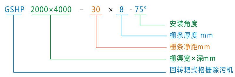 南京兰江GSHP反捞式耙式格栅示例图2