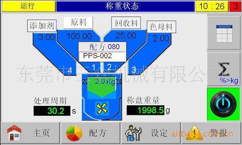 称重式拌料机 自动混合拌料 价格 及生产厂家CGB系列  三众机械示例图2