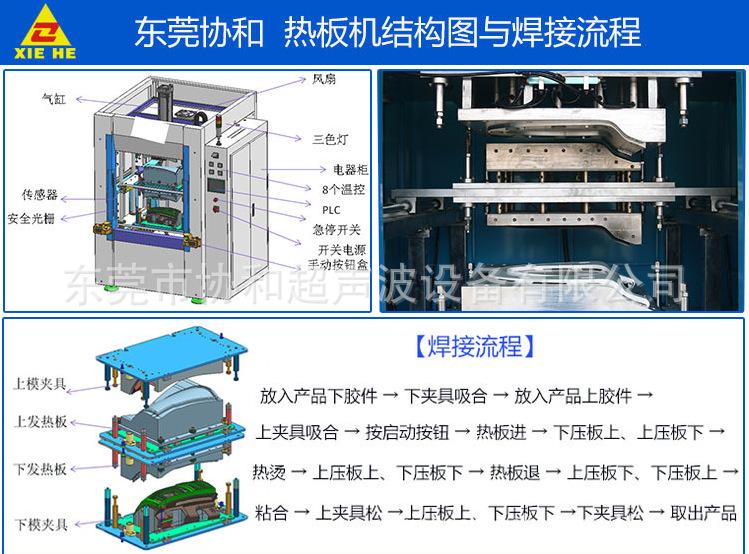 协和半自动热板机 精密设计制造 汽车水箱PP防水气密焊接热板机示例图28