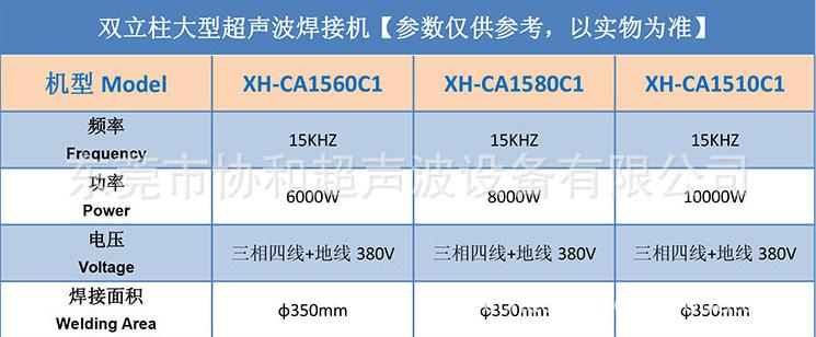 PP料超声波机系列 无纺尼龙布防气密焊接 自动追频超声波焊接机示例图29