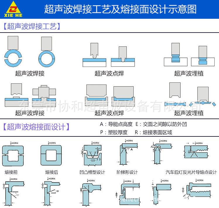 大功率超声波机 一次性焊根据PP料产品焊接 自动追频超声波塑焊机示例图22