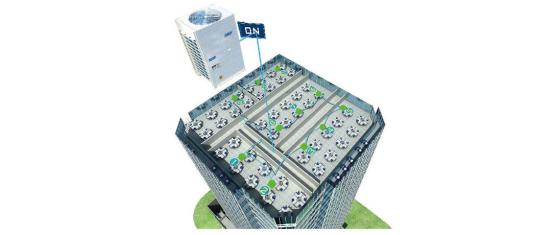无锡科能 美的商用中央空调 多联机  MDV水源热泵智能多联中央空调 工业商用产品示例图13