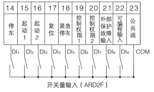 断相保护电动机保护器 安科瑞ARD2-5 马达保护器 启停过载超时低压示例图34