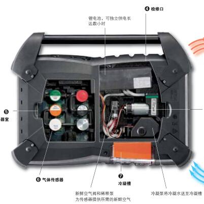 烟气分析仪选德图350烟气分析仪就对选对了示例图1