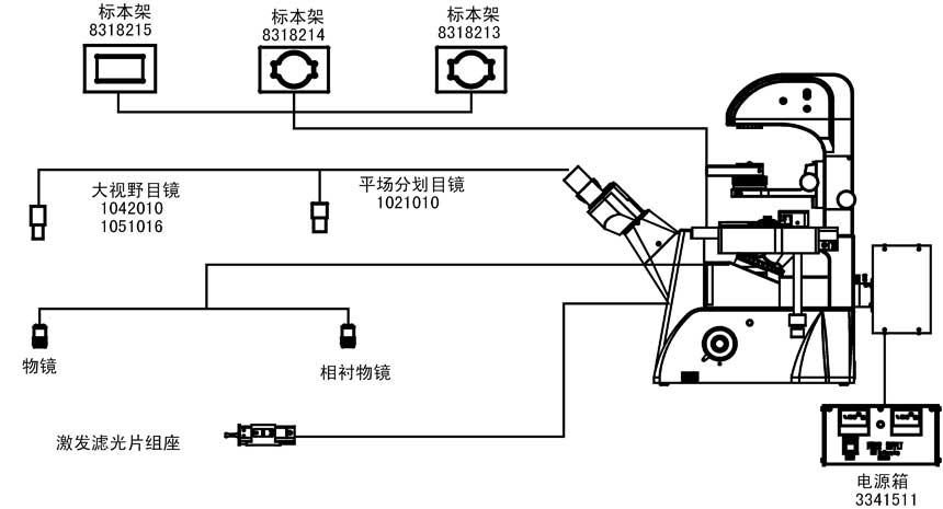倒置荧光显微镜代理  倒置荧光显微镜XDY-2  倒置荧光显微镜报价示例图11