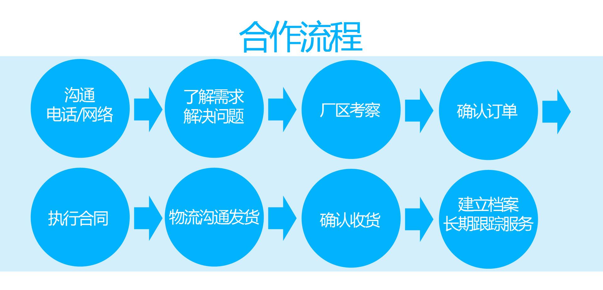矿用高分子耐磨缓冲条阻燃标准示例图20