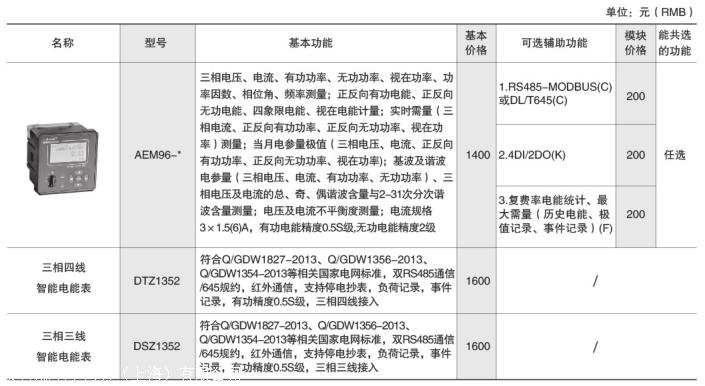 复费率电能表 可冻结历史数据 安科瑞AEM96-FC RS485 DL/T645通讯  遥信遥控遥测 需量功能计量装置示例图5