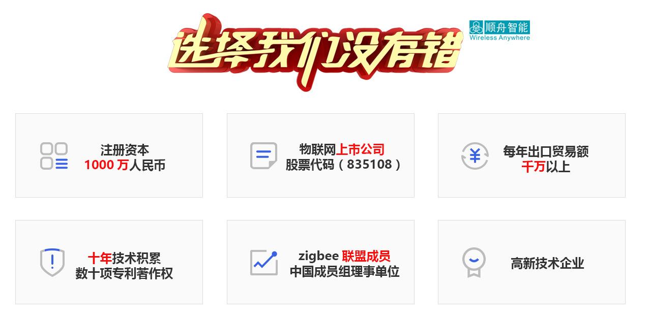 zigbee透传模块厂家公司 物联网无线通信zigbee模块 利于二次开发示例图1
