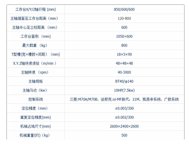 厂家直销zxk-866SC 数控钻铣床 ZXK-866数控钻铣 重切削高精度示例图13
