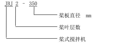 南京兰江JBJ浆式搅拌机厂家 立式折桨搅拌机示例图9