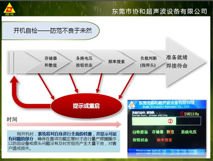 自动转盘超声波焊接机 东莞协和生产商 自动化生产超声波机示例图16