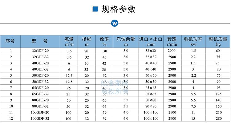 氟塑料管道泵GDF型 防腐蝕耐酸堿立式化工泵 襯四氟離心工業增壓泵示例圖15
