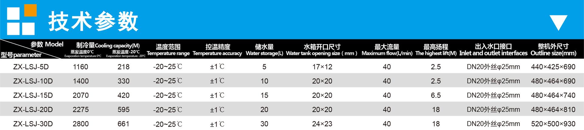 上海知信冷水机 冷却液循环机 实验室冷水机ZX-LSJ-10D(开口型)示例图6