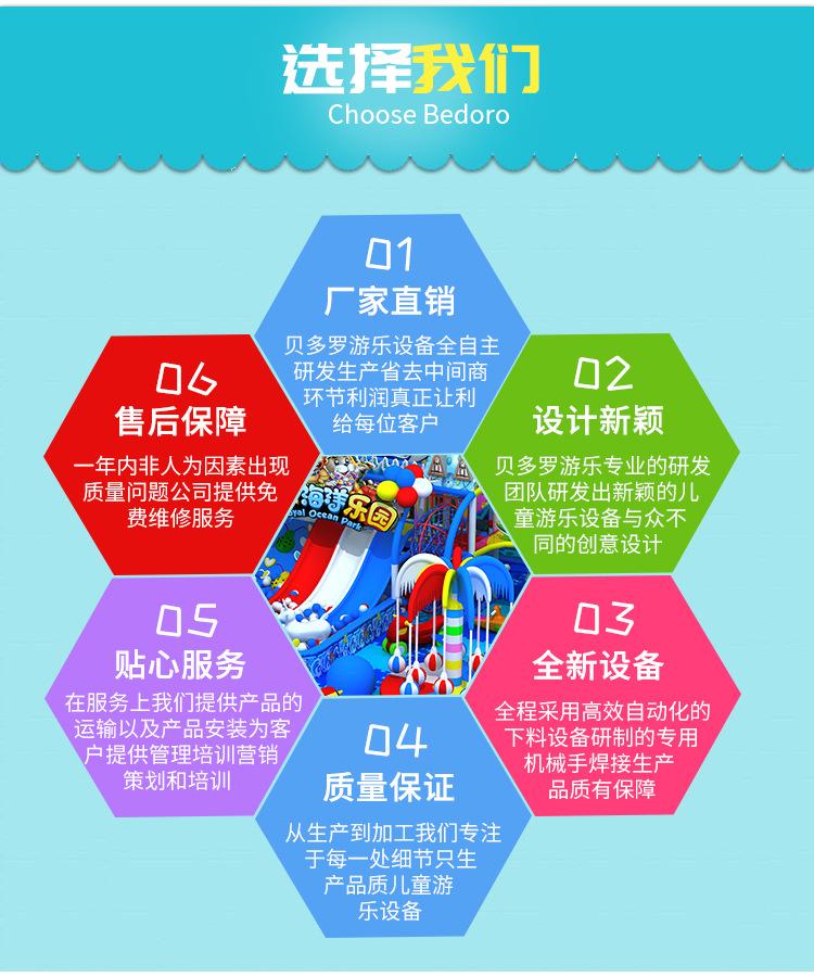 淘气堡室内儿童乐园定制百万海洋球池淘气堡组合滑梯拓展训练设备示例图3