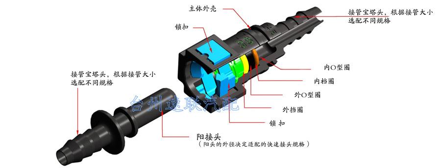 7.89 通用汽车维修改装油管快速插拔接头示例图5