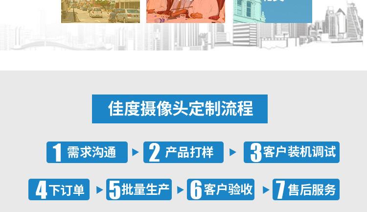 厂价直销高清摄像头模组 800万高清自助终端广告机高清摄像头模组示例图13