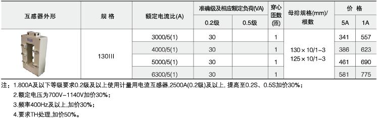 安科瑞,测量型电流互感器,AKH-0.66-60I,额定电流比1000-2500/示例图37