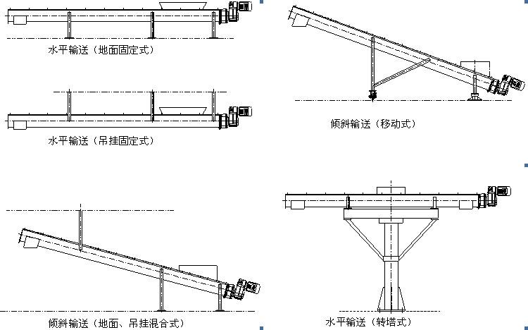 江苏如克WLSY -2601500不锈钢输送机 非标生产不锈钢泥饼输送机示例图4