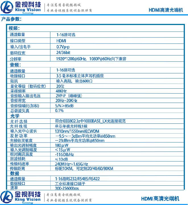 HDMI参数2.jpg