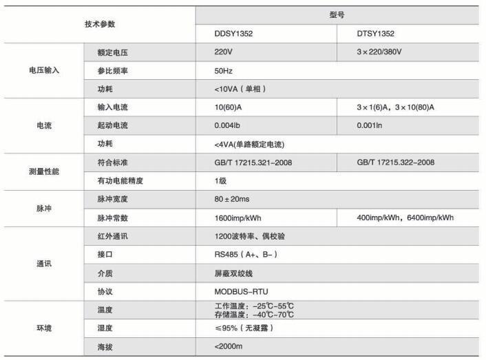 江苏无锡三相远程预付费电能表DTSY1352-NK 安科瑞 工厂发货示例图2