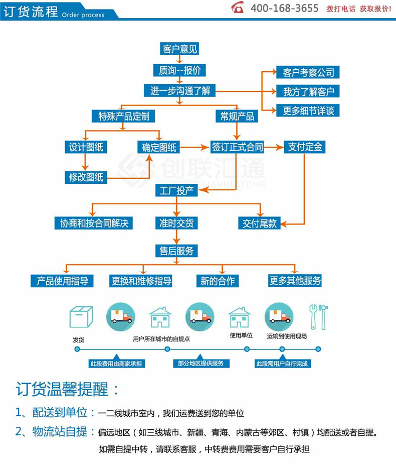 KBSG矿用隔爆型干式变压器-创联汇通示例图9