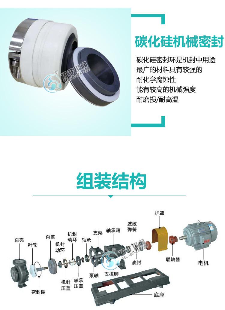 厂家直销IHF80-65-160氟塑料化工离心泵盐酸泵泵浓酸泵厂家示例图10