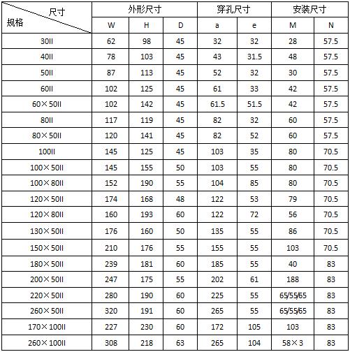 安科瑞,测量型电流互感器,AKH-0.66-30I,额定电流比100-600/示例图18