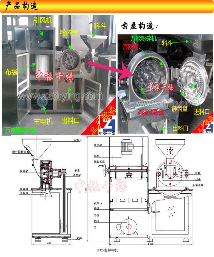 供应中药超微粉碎机 超微超细粉破碎机 ZFJ型微粉碎机 食品磨粉机示例图5