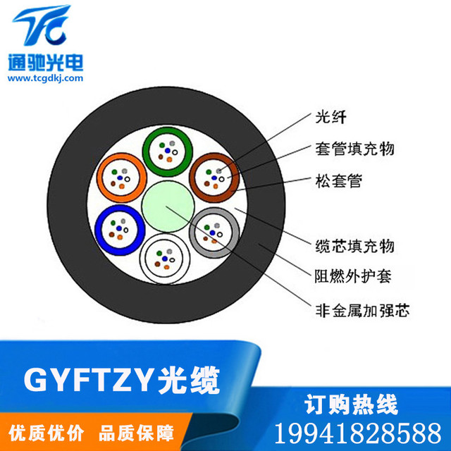 GYFTZY-12芯层绞式非金属耐高温光纤线室外层绞式抗电磁阻燃光缆图片