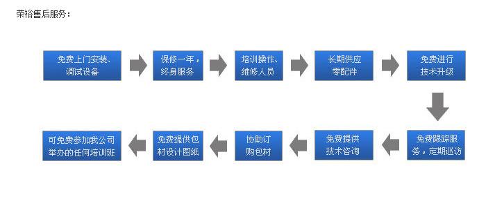 玩具装盒机|玩具自动包装机械|自动生产流水线示例图149