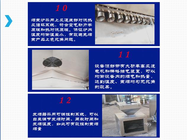 厂家供应不锈钢烟熏炉 哈尔滨红肠熏蒸炉 熏板鸭烟熏炉示例图14