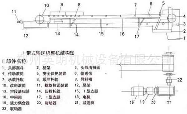 定制不锈钢食品皮带输送机食品加工生产输送线白色PU皮带输送机示例图10