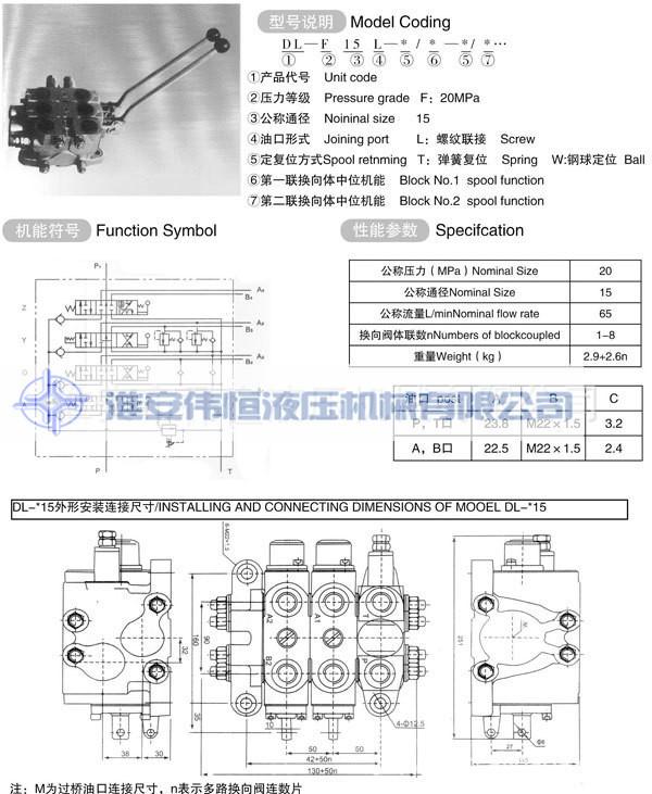DL15-3QT液壓多路閥適用裝載機.鉆機.環衛壓縮垃圾車液壓多路閥示例圖1