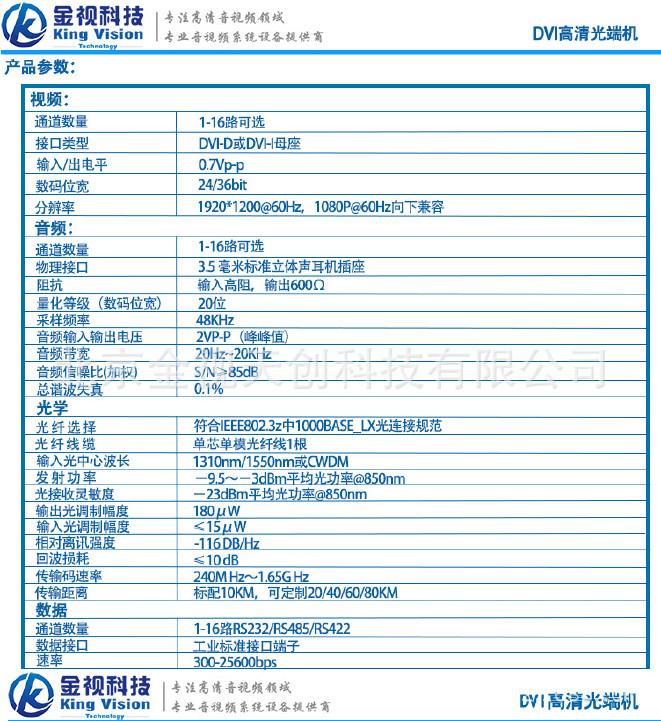 16路DVI光端机16路DVI高清光端机16路高清DVI光端机DVI光端机示例图3