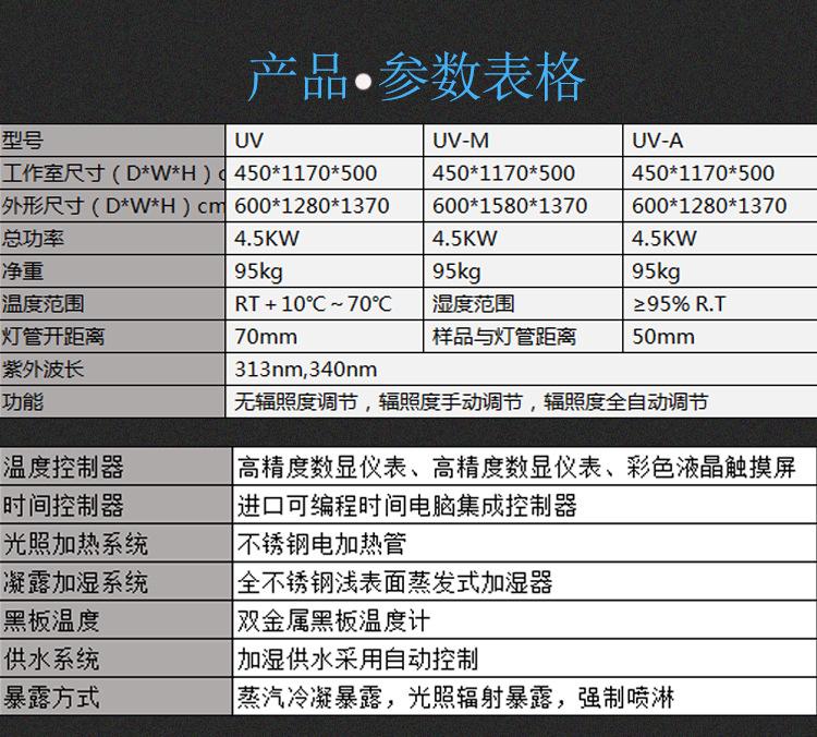 UV紫外光耐候试验机/紫外线老化试验箱示例图6