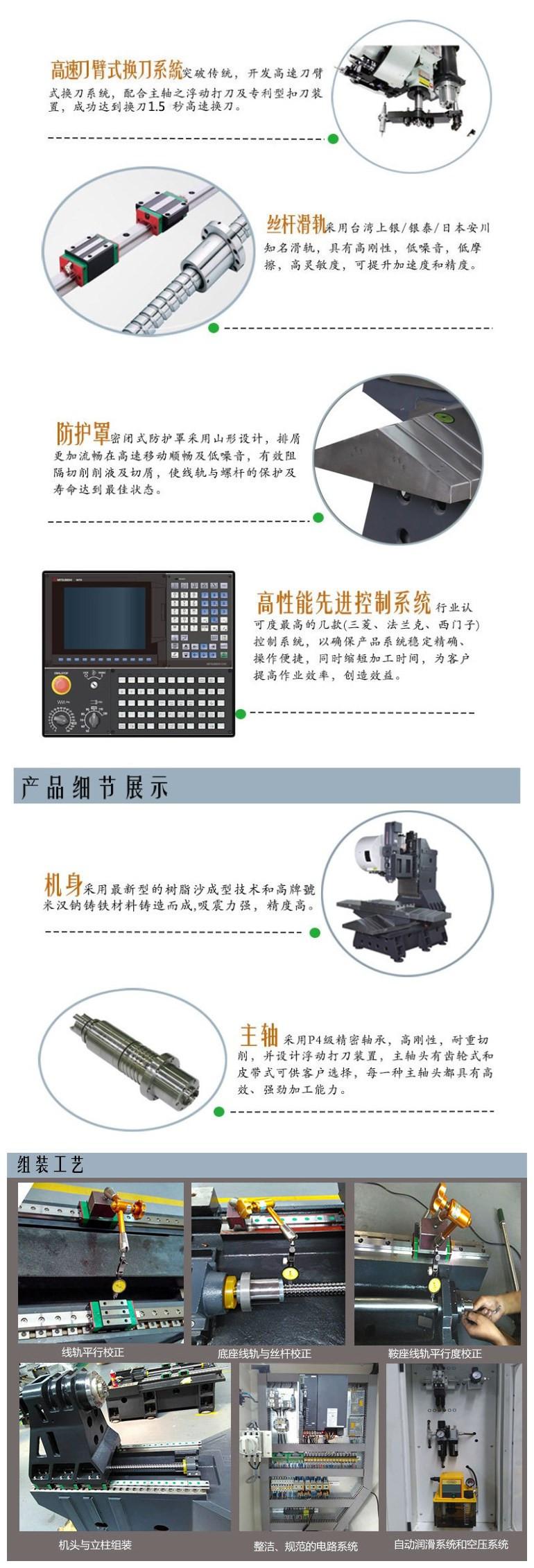 经济型VMC640加工中心光机三轴线规小型立式数控加工中心圆盘刀库示例图7