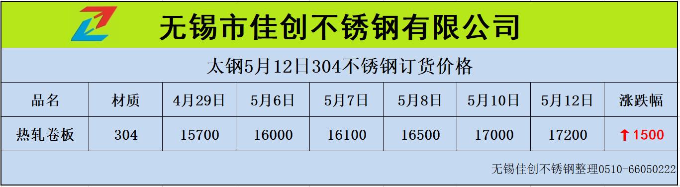 5月13日太鋼304不銹鋼價格 太鋼訂貨價格漲示例圖8