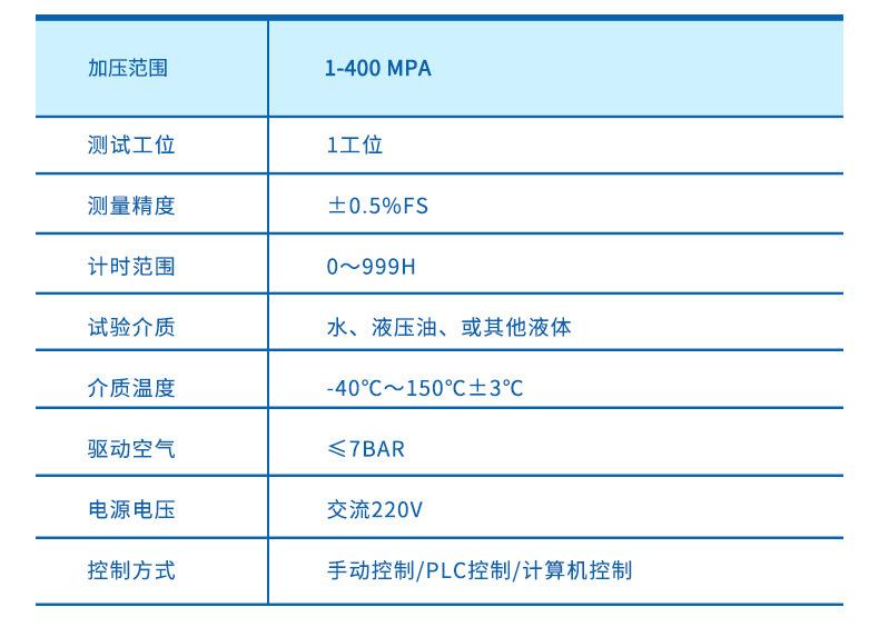 厂家直发全自动压力试验机 爆破强度实验设备 经验指导示例图5