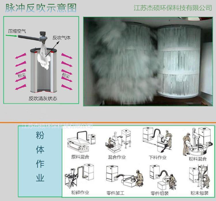 2.2KW激光雕刻吸尘器 脉冲反吹铜屑打磨吸尘器示例图12