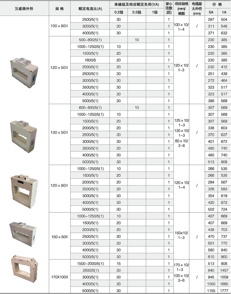安科瑞,测量型电流互感器,AKH-0.66-60I,额定电流比1000-2500/示例图34