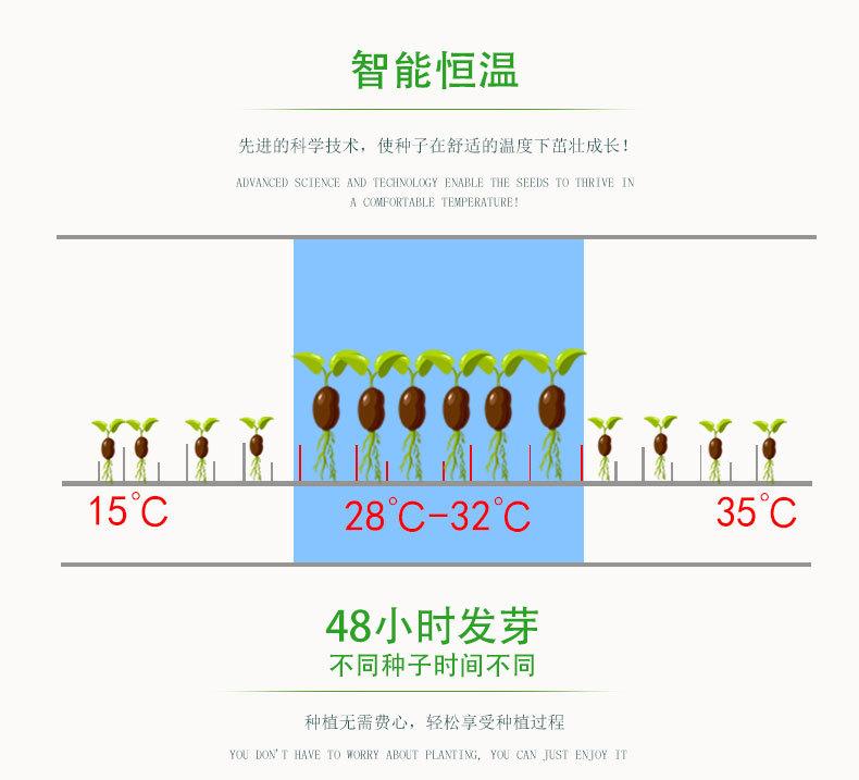 赛亚斯水稻催芽器 催芽器SC-800示例图4