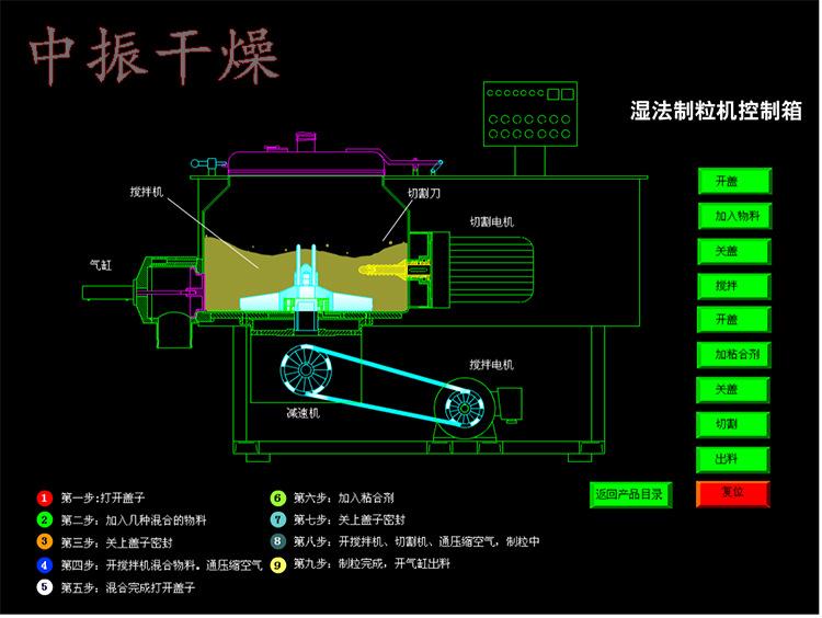 GHL高速湿法混合制粒机 实验室用小型湿法制粒设备厂家供应示例图14
