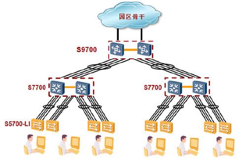 华为huawei S5700-LI系列企业交换机 S5700S-28P-li-ac示例图29