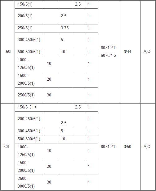 安科瑞,测量型电流互感器,AKH-0.66-60I,额定电流比1000-2500/示例图2