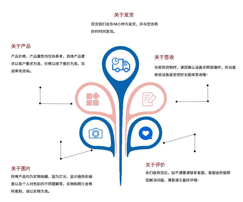 厂家直销 增压快 无能量消耗 空气增压系统装置,质量保证 价格优示例图19