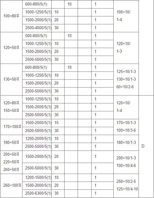 安科瑞,测量型电流互感器,AKH-0.66-60I,额定电流比1000-2500/示例图5