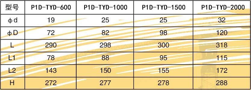 专业供应1500N.m数显电动扳手 300-1500N.m数显电动扭力/扭矩扳手示例图6